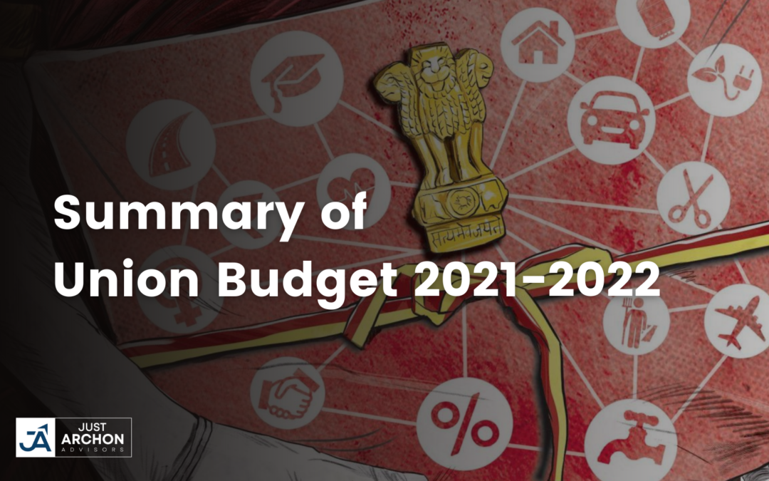 Union Budget 2021 Summary / Highlights